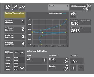 Oillab 570: software